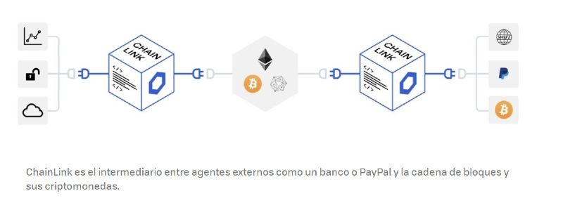 LINK altcoin