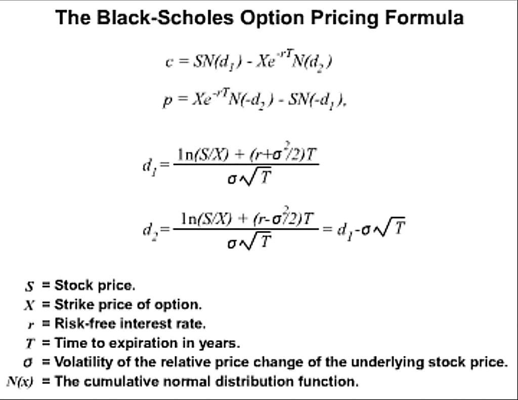 Modelo Black-Scholes