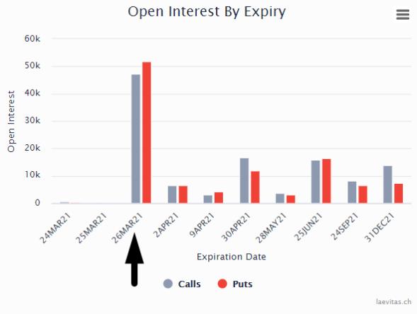 Open interest Bitcoin